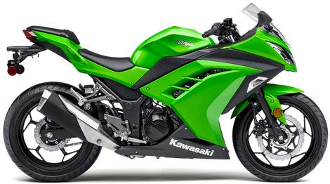Kawasaki Ninja 300 » Price, Mileage, Reviews, Specs - BIKE VALE