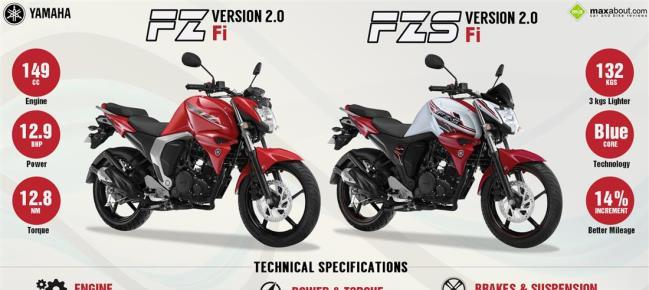 All You Need to Know about Yamaha FZ and FZS Version 2.0 Fi