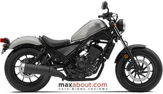 Honda Rebel 300 Price Specs Images Mileage Colors